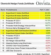 Superfund The Future Of Investing